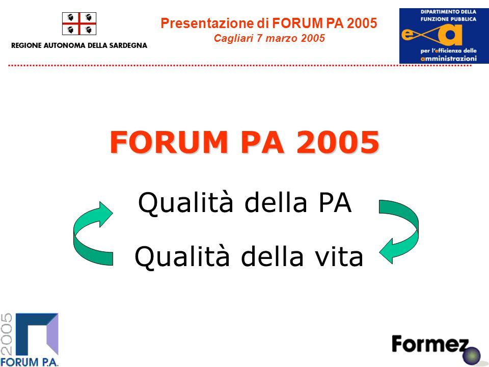 Presentazione di FORUM PA 2005 Cagliari 7 marzo 2005 FORUM PA 2005 Qualità della PA Qualità della vita