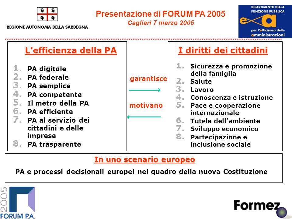 Presentazione di FORUM PA 2005 Cagliari 7 marzo 2005 L'efficienza della PA 1.