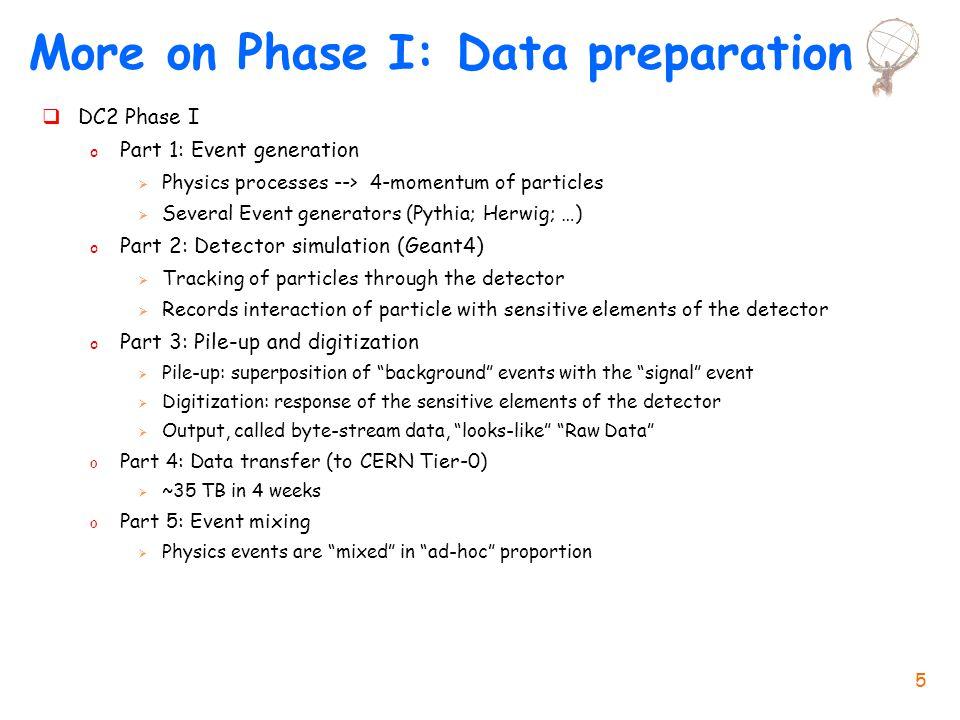 Laura Perini: ATLAS Computing CSN1@Assisi- 22 Settembre 2004 36 Preparazione in Italia per DC3 (2) nmass storage nel Tier-1 per RAW, ESD, AOD e TAG:  (16+10+1 MB/s)x(30 giorni)x(8x10 4 sec/giorno) ~ 65 TB nspazio disco nel Tier-1 per ESD, AOD e TAG:  (10+1 MB/s)x(30 giorni)x(8x10 4 sec/giorno) ~ 25 TB nspazio disco in ogni Tier-2 per AOD e TAG:  (1 MB/s)x(30 giorni)x(8x10 4 sec/giorno) ~ 2.5 TB nCPU e spazio disco nel Tier-1 e nei Tier-2 per gli utenti che fanno analisi  considerevole soprattutto per i Tier-2 l NB: a tutti questi numeri vanno aggiunte le efficienze di utilizzo di CPU, reti, dischi e nastri  (fattori importanti soprattutto per le reti)