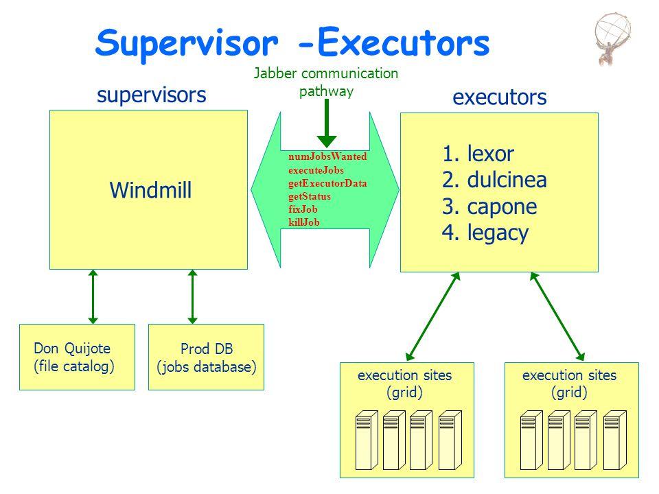 8 Supervisor -Executors Windmill numJobsWanted executeJobs getExecutorData getStatus fixJob killJob Jabber communication pathway executors Don Quijote (file catalog) Prod DB (jobs database) execution sites (grid) 1.