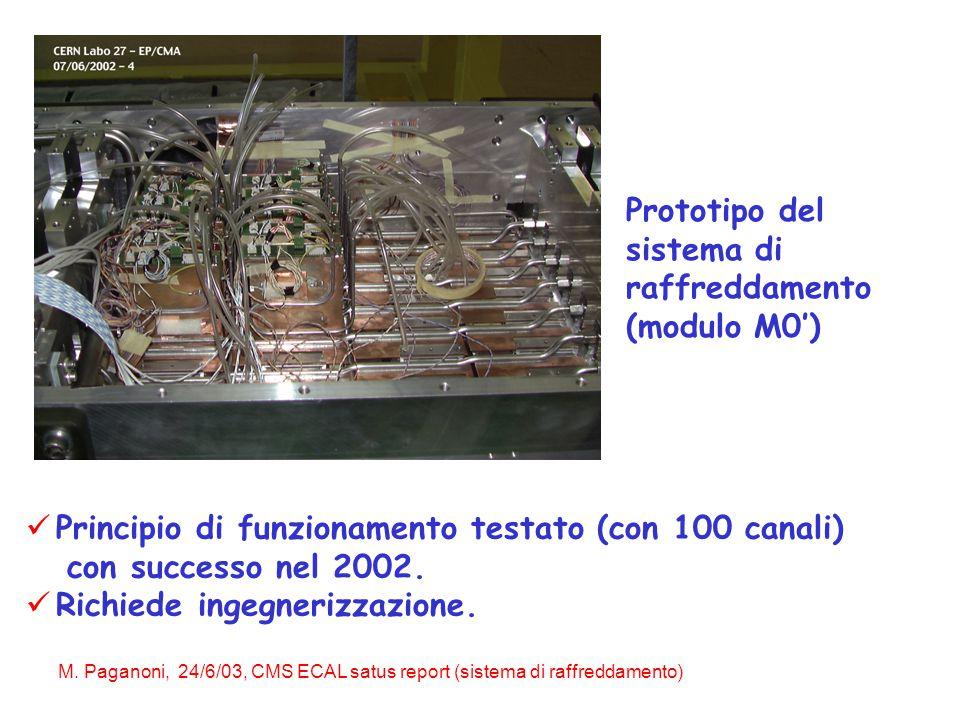 M. Paganoni, 24/6/03, CMS ECAL satus report (sistema di raffreddamento) Prototipo del sistema di raffreddamento (modulo M0') Principio di funzionament
