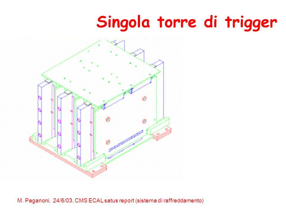M. Paganoni, 24/6/03, CMS ECAL satus report (sistema di raffreddamento) Singola torre di trigger