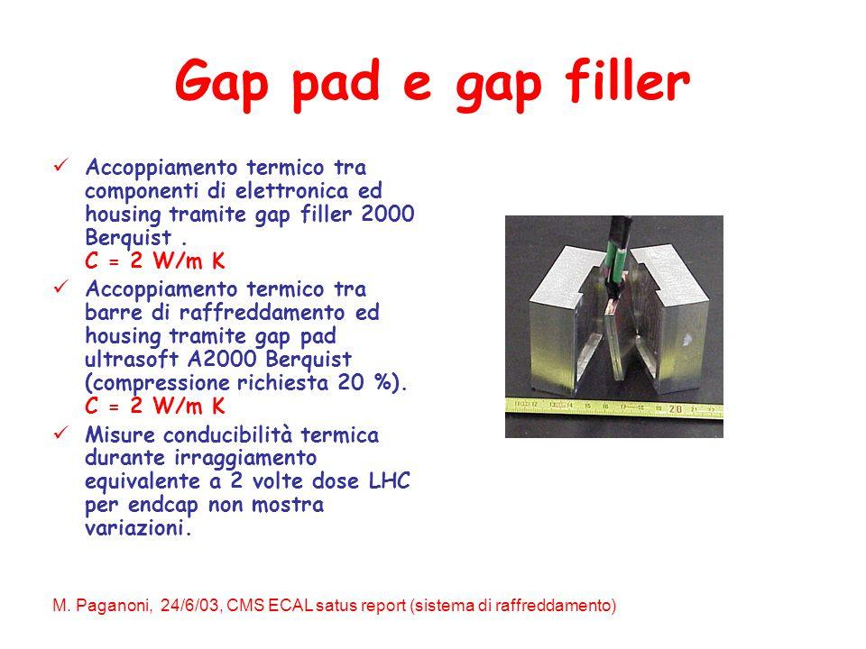 M. Paganoni, 24/6/03, CMS ECAL satus report (sistema di raffreddamento) Gap pad e gap filler Accoppiamento termico tra componenti di elettronica ed ho