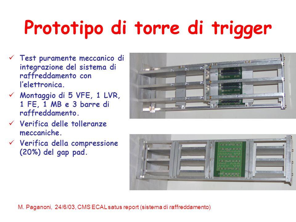 M. Paganoni, 24/6/03, CMS ECAL satus report (sistema di raffreddamento) Prototipo di torre di trigger Test puramente meccanico di integrazione del sis