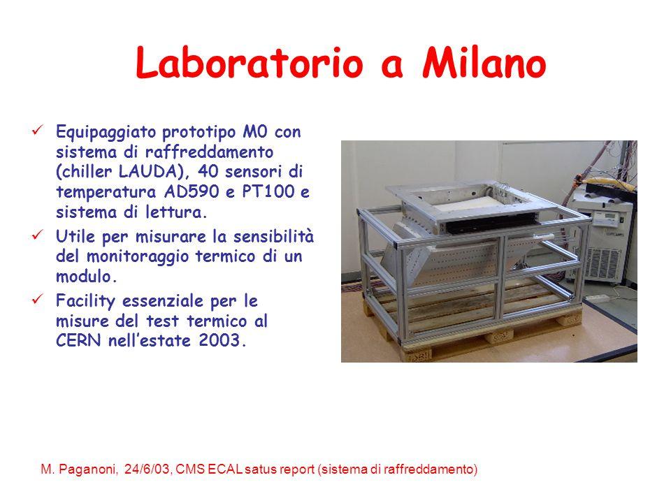 M. Paganoni, 24/6/03, CMS ECAL satus report (sistema di raffreddamento) Laboratorio a Milano Equipaggiato prototipo M0 con sistema di raffreddamento (