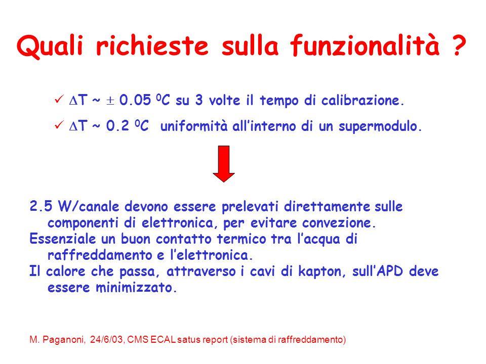 M. Paganoni, 24/6/03, CMS ECAL satus report (sistema di raffreddamento) Quali richieste sulla funzionalità ?  T ~  0.05 0 C su 3 volte il tempo di c