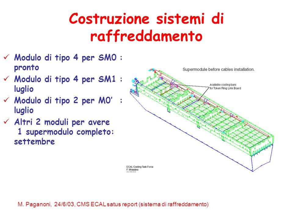 M. Paganoni, 24/6/03, CMS ECAL satus report (sistema di raffreddamento) Costruzione sistemi di raffreddamento Modulo di tipo 4 per SM0 : pronto Modulo