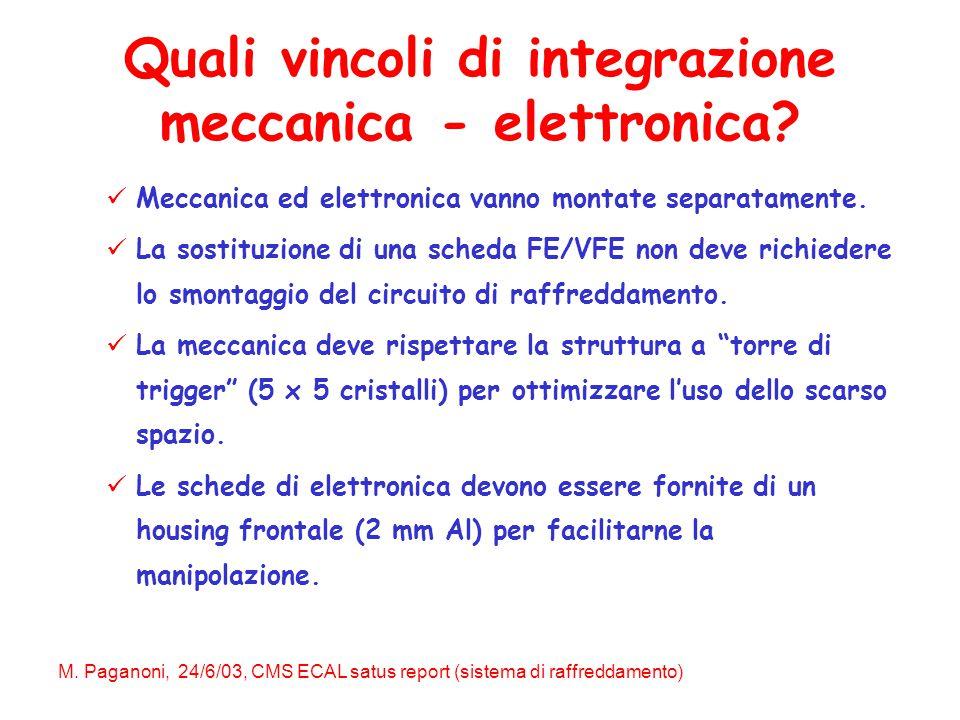 M. Paganoni, 24/6/03, CMS ECAL satus report (sistema di raffreddamento) Quali vincoli di integrazione meccanica - elettronica? Meccanica ed elettronic
