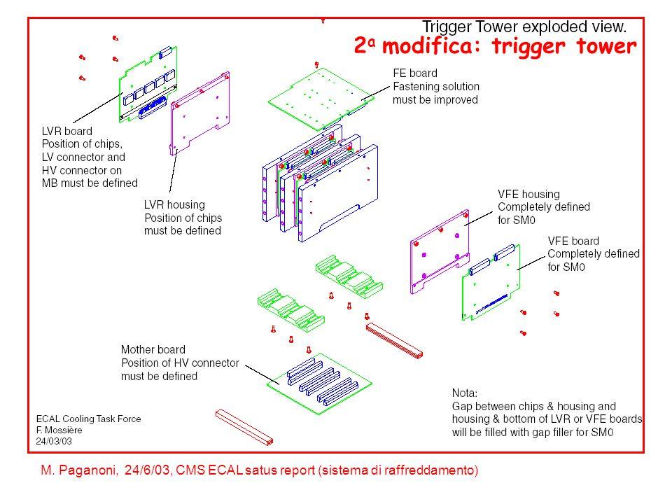 M. Paganoni, 24/6/03, CMS ECAL satus report (sistema di raffreddamento) 2 a modifica: trigger tower
