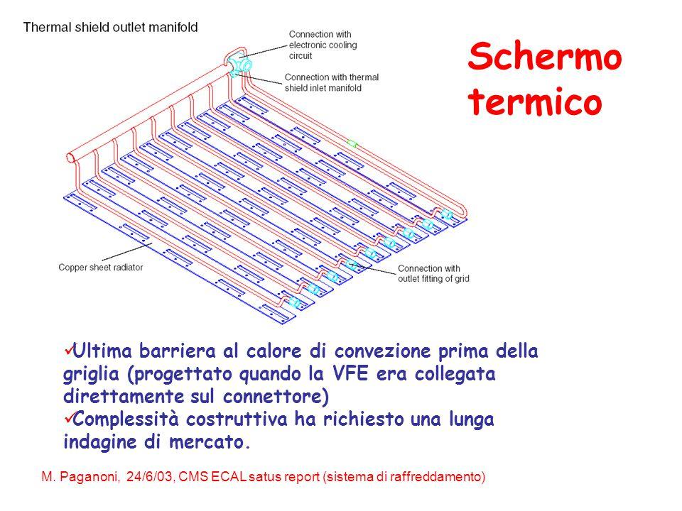 M. Paganoni, 24/6/03, CMS ECAL satus report (sistema di raffreddamento) Schermo termico Ultima barriera al calore di convezione prima della griglia (p