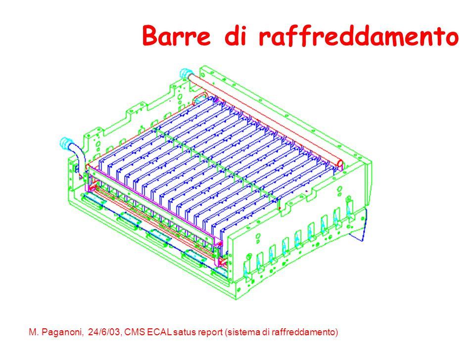 M. Paganoni, 24/6/03, CMS ECAL satus report (sistema di raffreddamento) Barre di raffreddamento