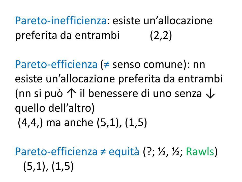 Pareto-inefficienza: esiste un'allocazione preferita da entrambi (2,2) Pareto-efficienza (≠ senso comune): nn esiste un'allocazione preferita da entrambi (nn si può ↑ il benessere di uno senza ↓ quello dell'altro) (4,4,) ma anche (5,1), (1,5) Pareto-efficienza ≠ equità ( ; ½, ½; Rawls) (5,1), (1,5)
