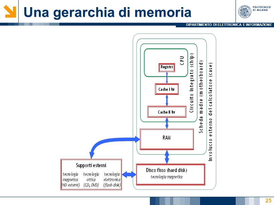 DIPARTIMENTO DI ELETTRONICA E INFORMAZIONE Una gerarchia di memoria 25