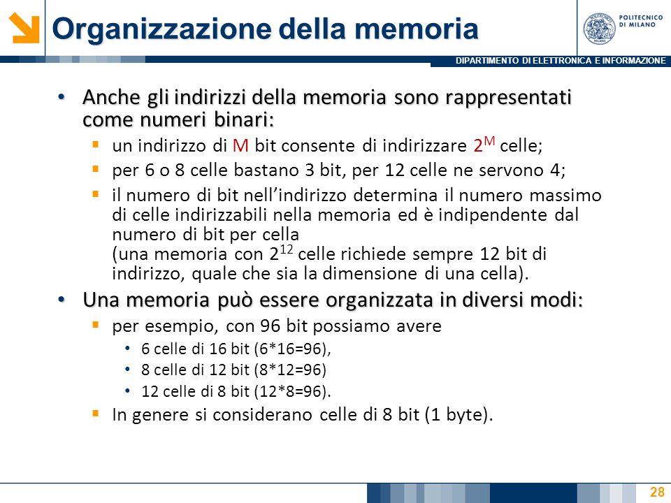 DIPARTIMENTO DI ELETTRONICA E INFORMAZIONE Organizzazione della memoria Anche gli indirizzi della memoria sono rappresentati come numeri binari: Anche gli indirizzi della memoria sono rappresentati come numeri binari:  un indirizzo di M bit consente di indirizzare 2 M celle;  per 6 o 8 celle bastano 3 bit, per 12 celle ne servono 4;  il numero di bit nell'indirizzo determina il numero massimo di celle indirizzabili nella memoria ed è indipendente dal numero di bit per cella (una memoria con 2 12 celle richiede sempre 12 bit di indirizzo, quale che sia la dimensione di una cella).
