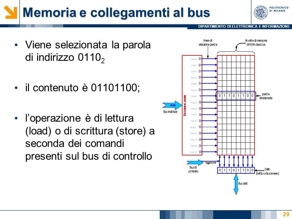 DIPARTIMENTO DI ELETTRONICA E INFORMAZIONE Memoria e collegamenti al bus Viene selezionata la parola di indirizzo 0110 2 il contenuto è 01101100; l'operazione è di lettura (load) o di scrittura (store) a seconda dei comandi presenti sul bus di controllo 29
