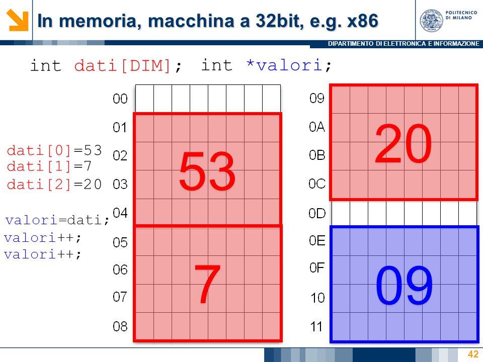 DIPARTIMENTO DI ELETTRONICA E INFORMAZIONE 42 int dati[DIM]; 53 7 7 20 int *valori; 09 dati[0]=53 dati[1]=7 dati[2]=20 valori=dati; valori++; In memoria, macchina a 32bit, e.g.