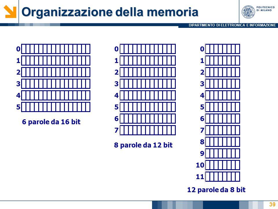 DIPARTIMENTO DI ELETTRONICA E INFORMAZIONE Organizzazione della memoria 39