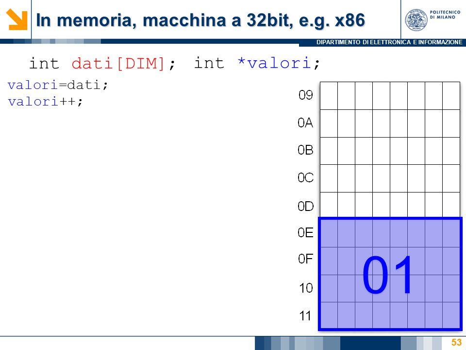 DIPARTIMENTO DI ELETTRONICA E INFORMAZIONE 53 int dati[DIM]; int *valori; In memoria, macchina a 32bit, e.g. x86 53 01 valori=dati; valori++;