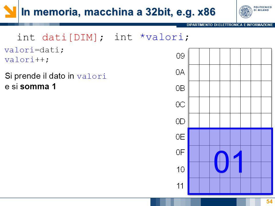 DIPARTIMENTO DI ELETTRONICA E INFORMAZIONE 54 int dati[DIM]; int *valori; In memoria, macchina a 32bit, e.g. x86 54 01 valori=dati; valori++; Si prend