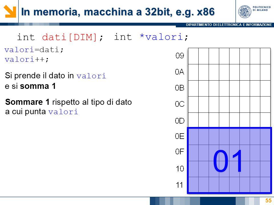 DIPARTIMENTO DI ELETTRONICA E INFORMAZIONE 55 int dati[DIM]; int *valori; In memoria, macchina a 32bit, e.g. x86 55 01 valori=dati; valori++; Si prend