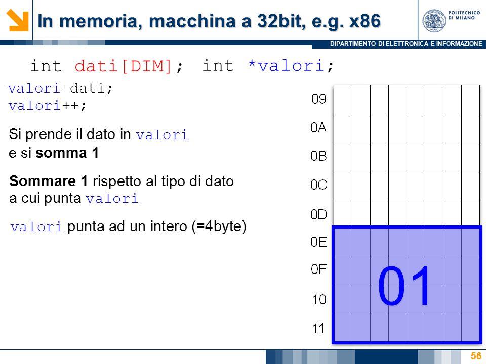 DIPARTIMENTO DI ELETTRONICA E INFORMAZIONE 56 int dati[DIM]; int *valori; In memoria, macchina a 32bit, e.g. x86 56 01 valori=dati; valori++; Si prend