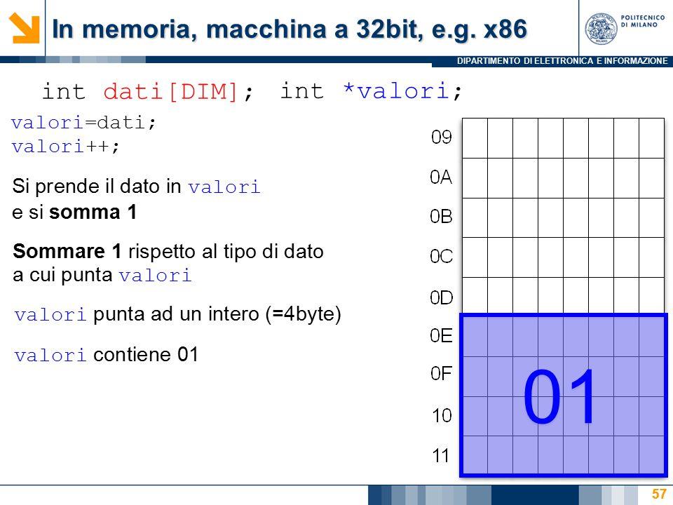 DIPARTIMENTO DI ELETTRONICA E INFORMAZIONE 57 int dati[DIM]; int *valori; In memoria, macchina a 32bit, e.g. x86 57 01 valori=dati; valori++; Si prend