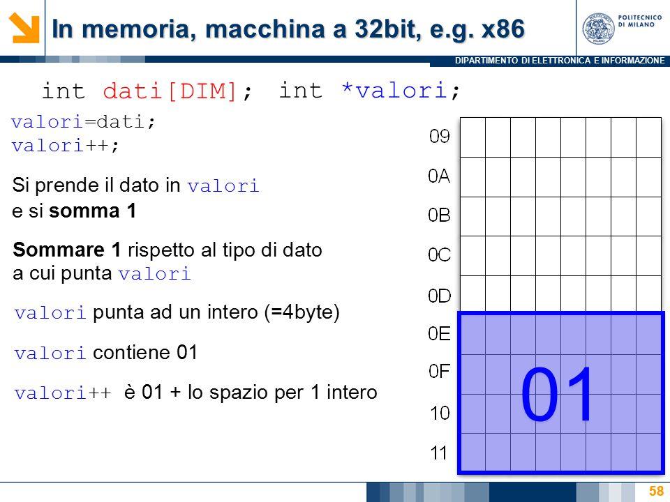 DIPARTIMENTO DI ELETTRONICA E INFORMAZIONE 58 int dati[DIM]; int *valori; In memoria, macchina a 32bit, e.g. x86 58 01 valori=dati; valori++; Si prend