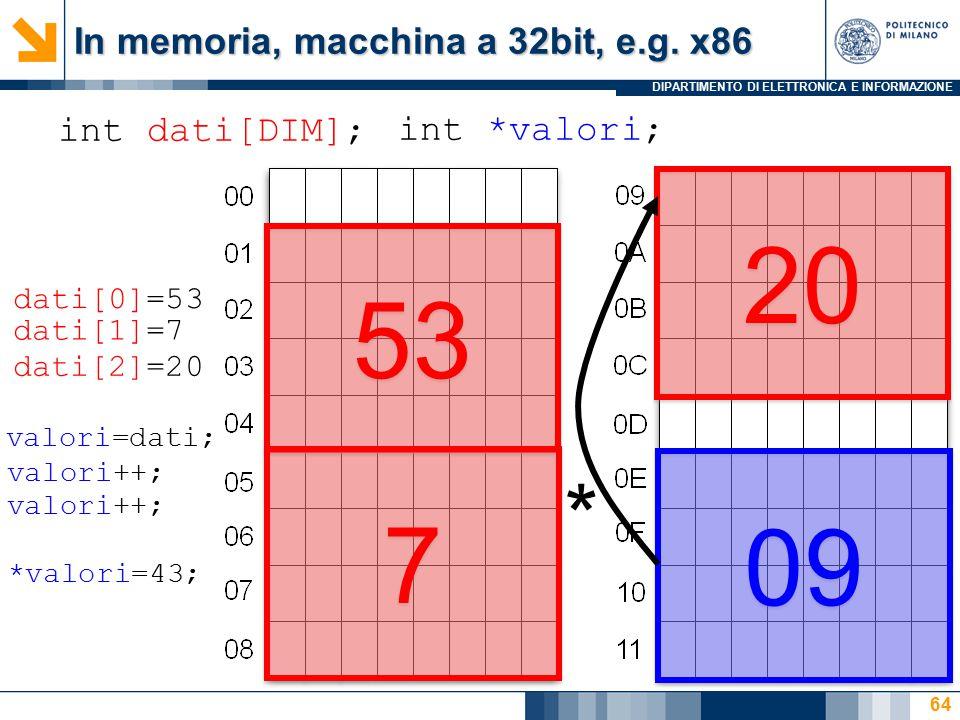 DIPARTIMENTO DI ELETTRONICA E INFORMAZIONE 64 int dati[DIM]; 53 7 7 20 int *valori; 09 dati[0]=53 dati[1]=7 dati[2]=20 valori=dati; valori++; *valori=