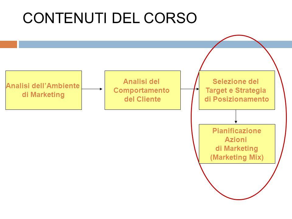 CONTENUTI DEL CORSO 3 Analisi dell'Ambiente di Marketing Analisi del Comportamento del Cliente Selezione del Target e Strategia di Posizionamento Pianificazione Azioni di Marketing (Marketing Mix)