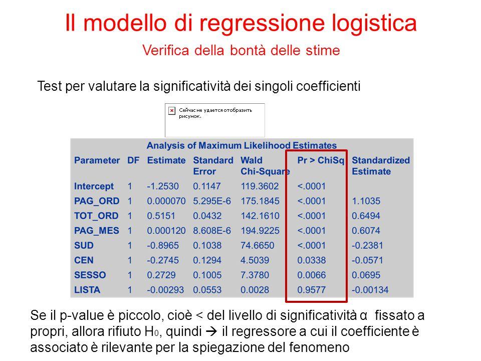 Il modello di regressione logistica Verifica della bontà delle stime Test per valutare la significatività dei singoli coefficienti Se il p-value è piccolo, cioè < del livello di significatività α fissato a propri, allora rifiuto H 0, quindi  il regressore a cui il coefficiente è associato è rilevante per la spiegazione del fenomeno