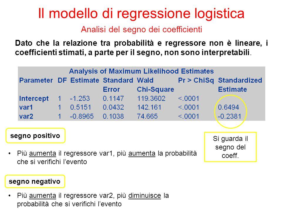Più aumenta il regressore var1, più aumenta la probabilità che si verifichi l'evento Più aumenta il regressore var2, più diminuisce la probabilità che si verifichi l'evento Il modello di regressione logistica Analisi del segno dei coefficienti Si guarda il segno del coeff.