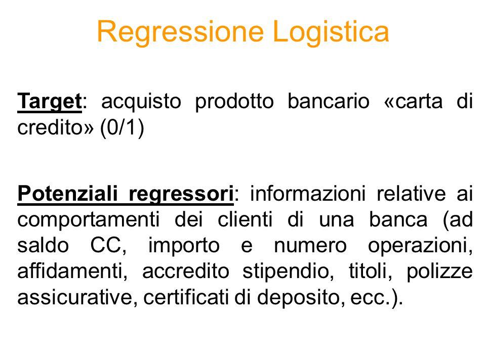 Regressione Logistica Target: acquisto prodotto bancario «carta di credito» (0/1) Potenziali regressori: informazioni relative ai comportamenti dei cl
