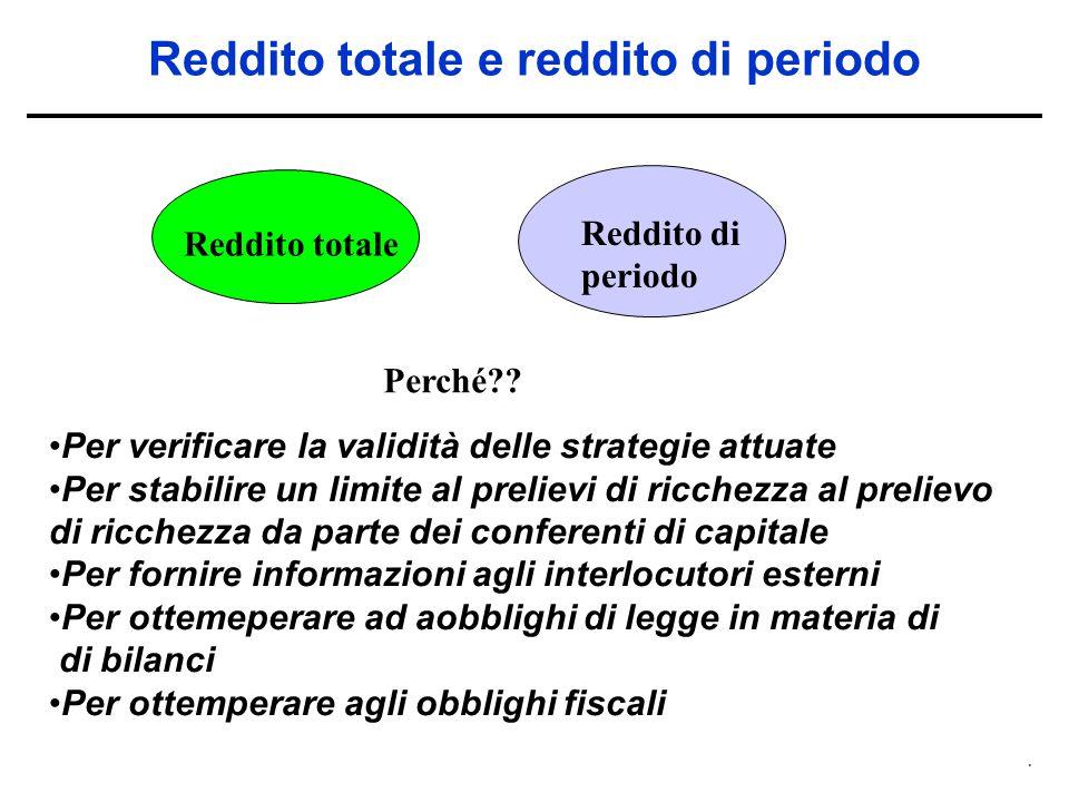 . Reddito totale e reddito di periodo Reddito totale Reddito di periodo Perché?? Per verificare la validità delle strategie attuate Per stabilire un l