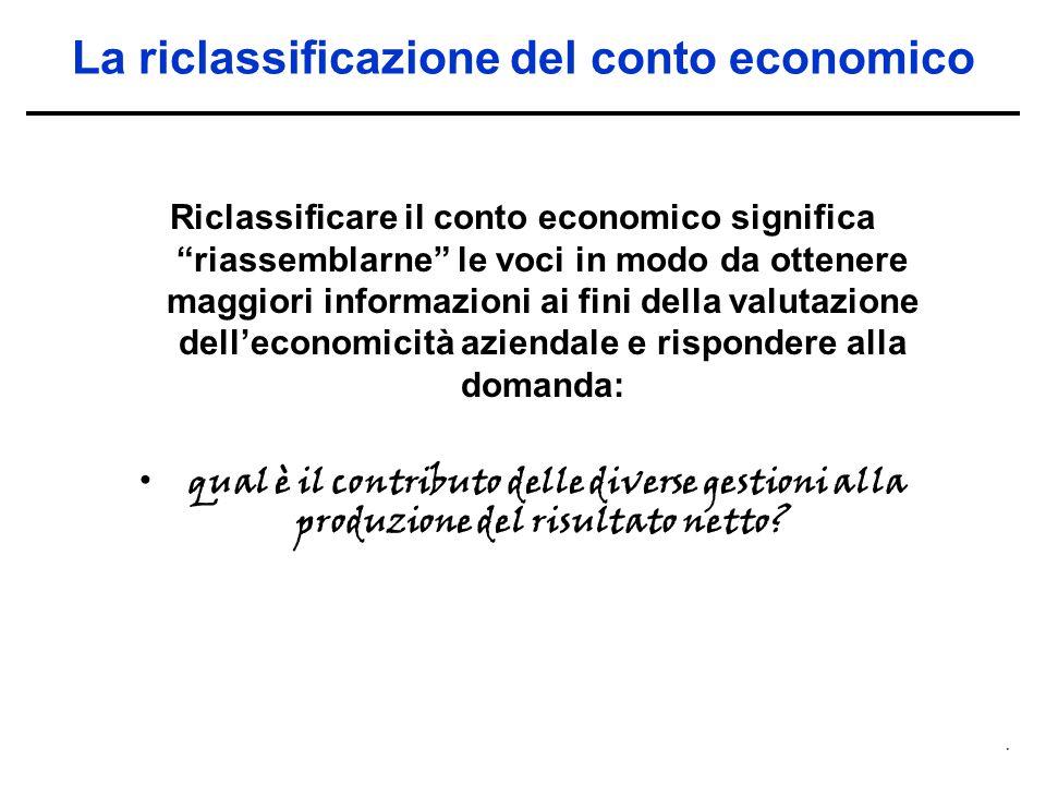 """. La riclassificazione del conto economico Riclassificare il conto economico significa """"riassemblarne"""" le voci in modo da ottenere maggiori informazio"""