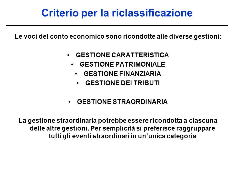 . Riclassificazione del conto economico RICAVI NETTI - COSTO DEL VENDUTO ________________________________________________________ RISULTATO OPERATIVO DELLA GESTIONE CARATTERISTICA +/- RISULTATO DELLA GESTIONE PATRIMONIALE ________________________________________________________ RISULTATO OPERATIVO - ONERI FINANZIARI ________________________________________________________ RISULTATO DI COMPETENZA +/- RISULTATO DELLA GESTIONE STRAORDINARIA ________________________________________________________ RISULTATO ANTE IMPOSTE - IMPOSTE _________________________________________________________ RISULTATO NETTO