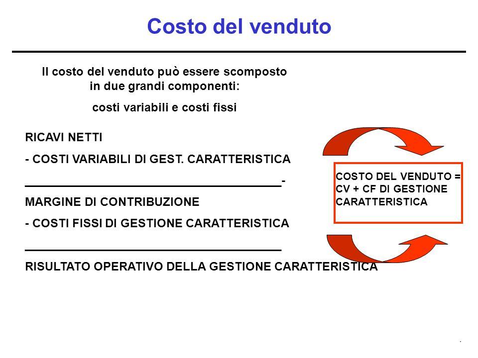 . Costo del venduto RICAVI NETTI - COSTI VARIABILI DI GEST. CARATTERISTICA _______________________________________- MARGINE DI CONTRIBUZIONE - COSTI F
