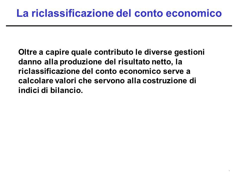 . La riclassificazione del conto economico Oltre a capire quale contributo le diverse gestioni danno alla produzione del risultato netto, la riclassif