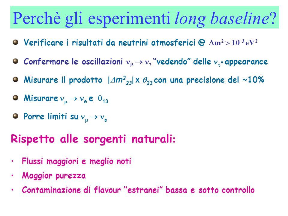 """Perchè gli esperimenti long baseline? Verificare i risultati da neutrini atmosferici @  m 2  10 -3 eV 2 Confermare le oscillazioni    """"veden"""