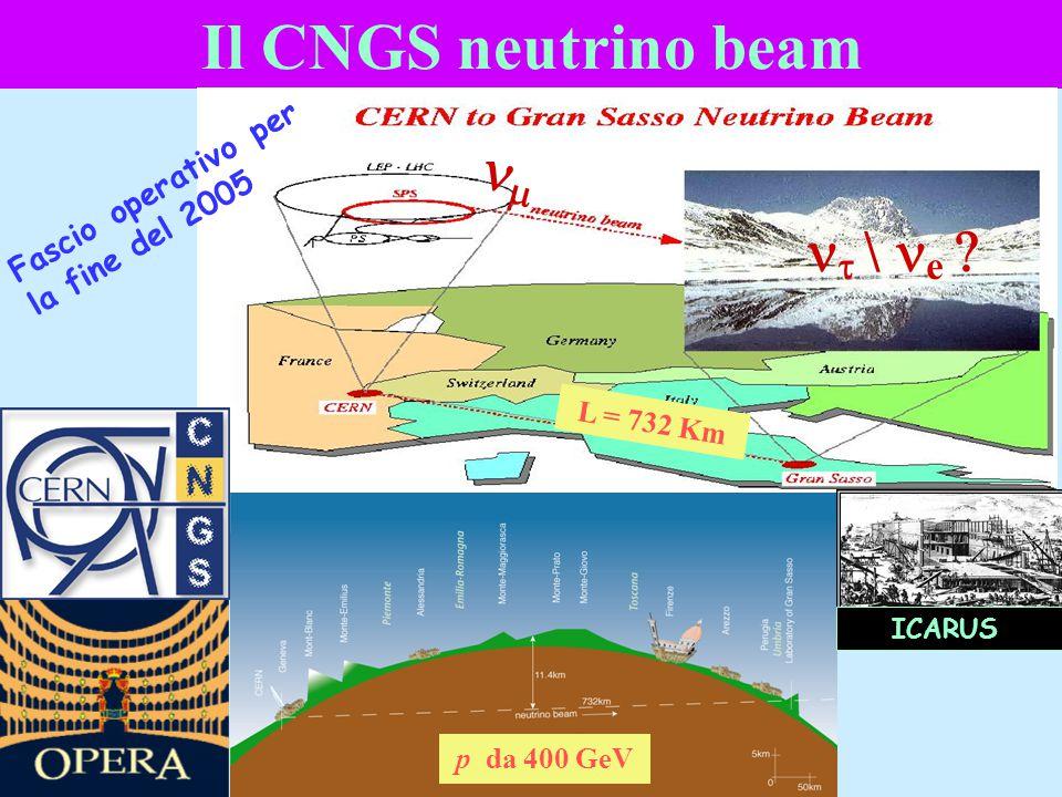 Il CNGS neutrino beam ICARUS   \ e   Fascio operativo per la fine del 2005 p da 400 GeV L = 732 Km