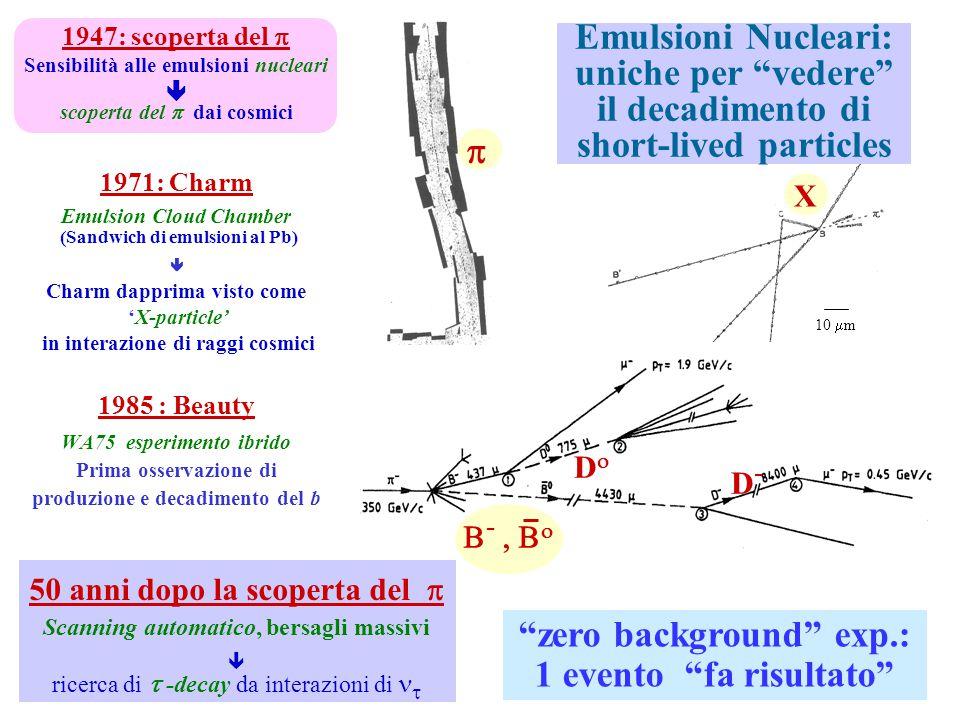 """""""zero background"""" exp.: 1 evento """"fa risultato""""  50 anni dopo la scoperta del  Scanning automatico, bersagli massivi  ricerca di  -decay da intera"""