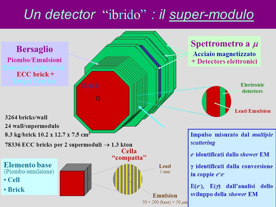"""3264 bricks/wall 24 wall/supermodulo 8.3 kg/brick 10.2 x 12.7 x 7.5 cm 3 78336 ECC bricks per 2 supermoduli  1.3 kton Un detector """"ibrido"""" : il super"""