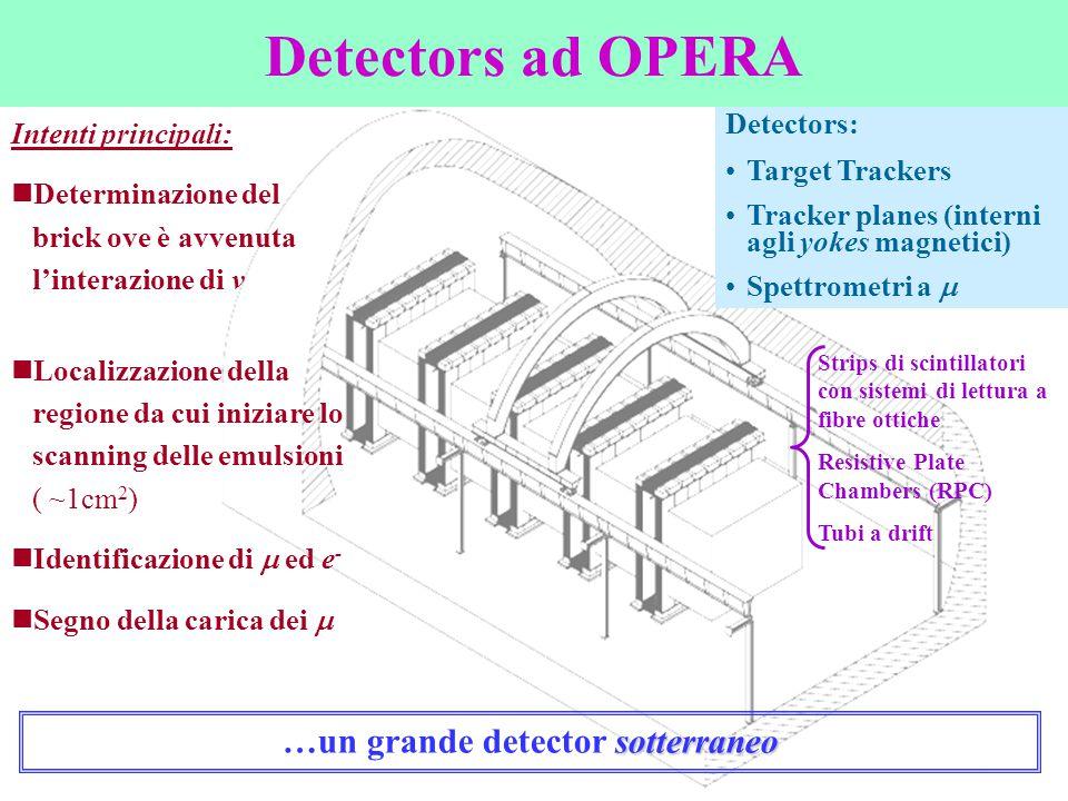 Detectors ad OPERA Intenti principali: Determinazione del brick ove è avvenuta l'interazione di v Localizzazione della regione da cui iniziare lo scan