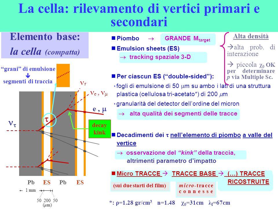 """Elemento base: la cella (compatta) La cella: rilevamento di vertici primari e secondari """"grani"""" di emulsione  segmenti di traccia PbES  Pb e,   """