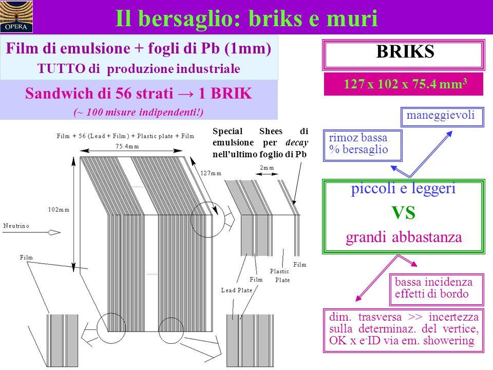 Il bersaglio: briks e muri Special Shees di emulsione per decay nell'ultimo foglio di Pb Film di emulsione + fogli di Pb (1mm) TUTTO di produzione ind