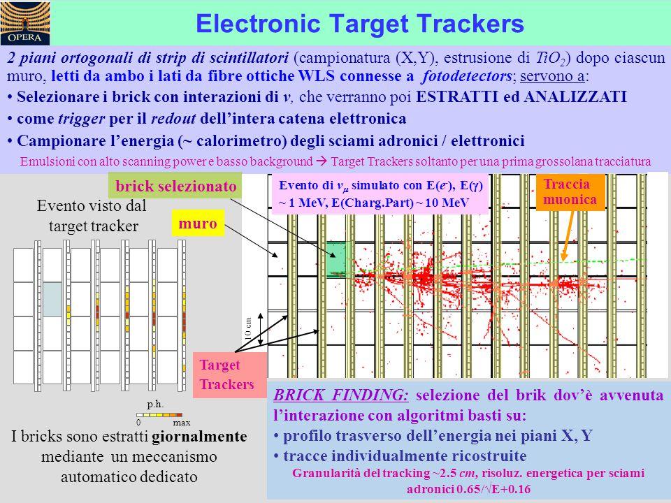 Electronic Target Trackers BRICK FINDING: selezione del brik dov'è avvenuta l'interazione con algoritmi basti su: profilo trasverso dell'energia nei p