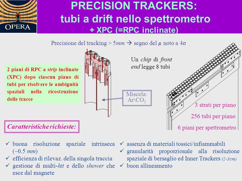 PRECISION TRACKERS: tubi a drift nello spettrometro + XPC (=RPC inclinate) buona risoluzione spaziale intrinseca (~0.5 mm) efficienza di rilevaz. dell