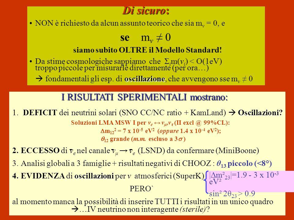 Determinazione dei parametri di oscillazione (approccio statistico unificato Feldman & Cousin) excluded by SuperKamiokande sin 2 (2   m 2 (eV 2 ) 10 -1 10 -3 10 -2 OPERA 90% CL in 5y *Si assume l'osservazione di un numero di eventi corrispondente a quelli attesi per un dato  m 2 dai Best Fit di SuperK ~ 18 eventi, ~ 1bkg 90 % CL limits *  m 2 ( 10 -3 eV 2 ) 1.5 3.2 5.0 Upper limit 2.1 3.8 5.6 Lower limit 0.8 2.6 4.3