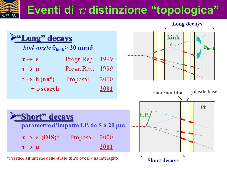 """Eventi di  distinzione """"topologica""""  """"Long"""" decays kink angle  kink > 20 mrad  e Progr. Rep.1999   Progr. Rep.1999  h ("""