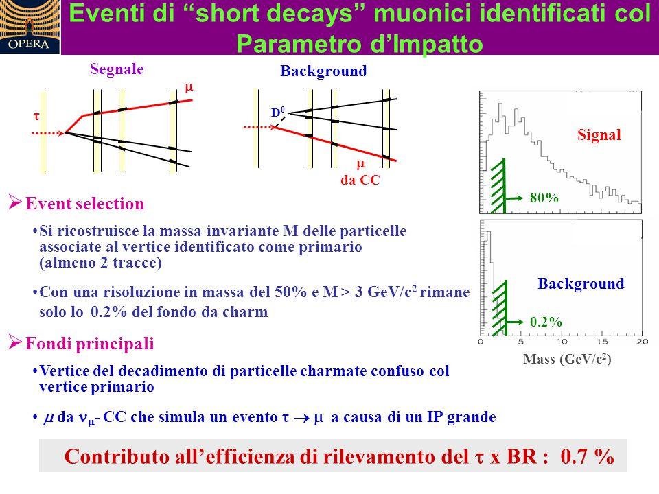 """Eventi di """"short decays"""" muonici identificati col Parametro d'Impatto  Fondi principali Vertice del decadimento di particelle charmate confuso col ve"""