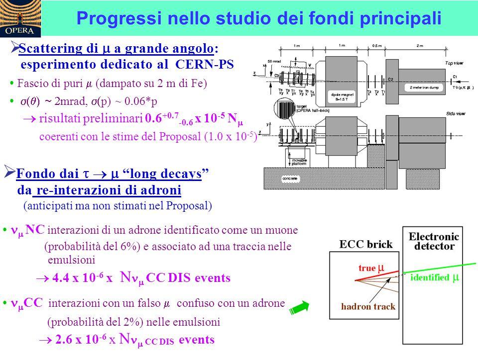 """Progressi nello studio dei fondi principali  Fondo dai  """"long decays"""" da re-interazioni di adroni (anticipati ma non stimati nel Proposal)  N"""